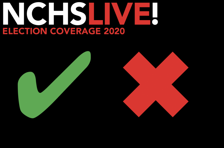 NCHS LIVE! debuts verification system