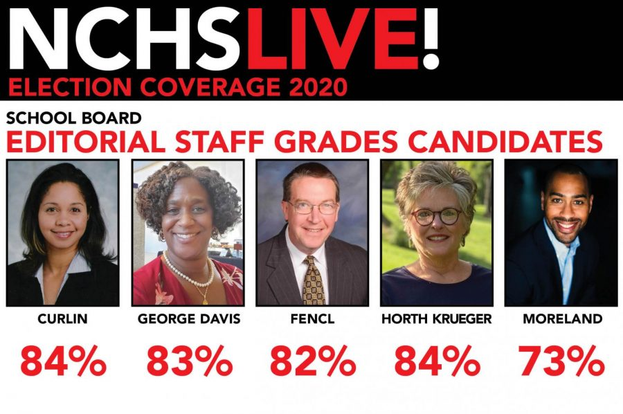 Editorial staff grades candidates